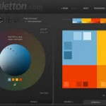 My Top Tools for Color Palette Generators