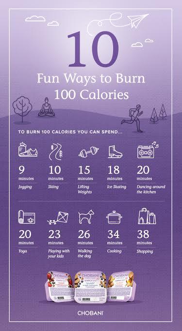 chobani10 ways to burn 100 calories